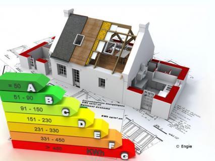 Rénovation énergétique : une prime plus restrictive pour les plus aisés